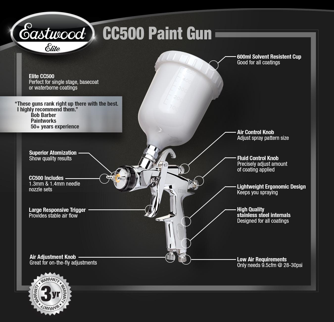 Eastwood Elite CC500 Color and Clearcoat HVLP Paint Gun