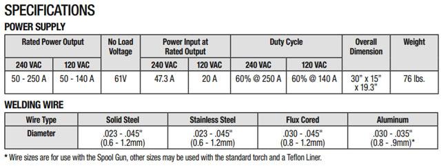 Eastwood MIG 250 Amp Welder Specifications