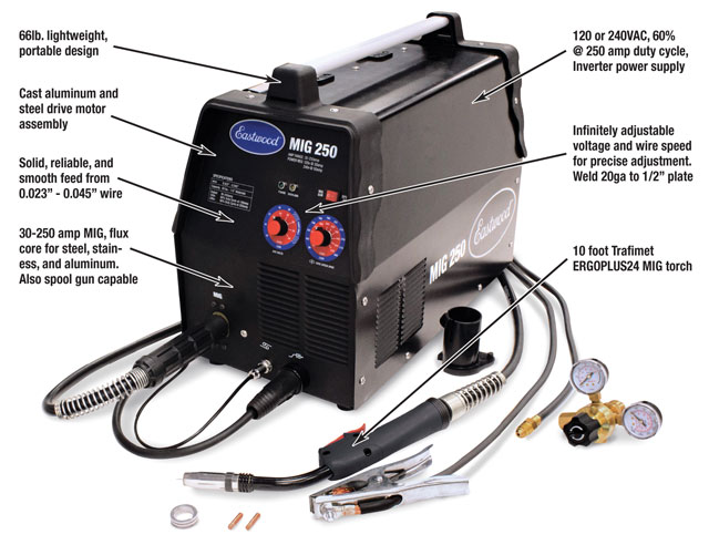 What Is An Inverter Welder? mig welding machine meaning