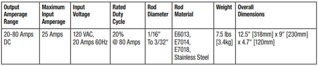 Eastwood ARC 80 Inverter Stick Welder Specifications
