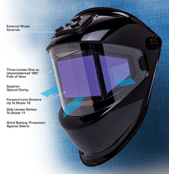 Eastwood Panoramic View True Color Welding Helmet