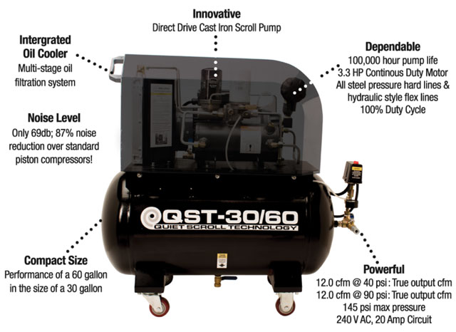 Eastwood QST Scroll Air Compressor