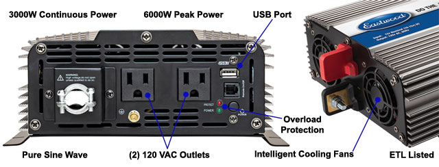 Eastwood Power Inverter Power Consumption Chart