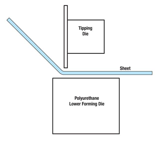 Polyurethane Lower Bead Roller Forming Die
