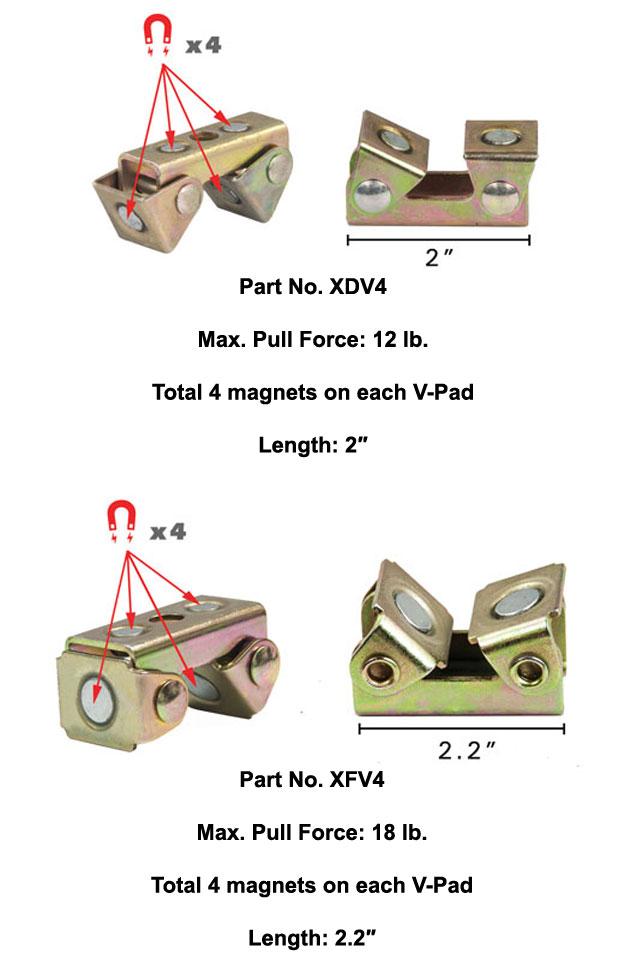 Strong Hand Tools MagHold V-Pad Kit MVDF44